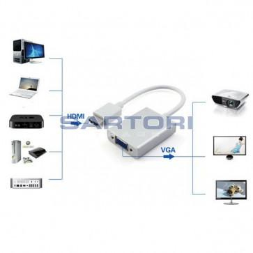 CONVERTITORE DA HDMI A VGA