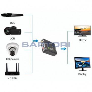 CONVERTITORE DA PAL A HDMI