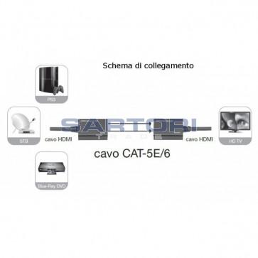 EXTENDER HDMI MASCHIO SU 2 CAVI LAN