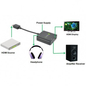 ESTRATTORE AUDIO DA HDMI