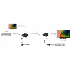 EXTENDER HDMI FEMMINA SU 1 CAVO LAN