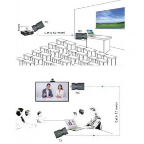 EXTENDER HDMI MASCHIO SU 1 CAVO LAN
