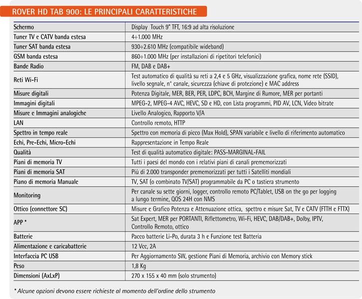 ROVER-Serie-HD-TAB-900-specifiche